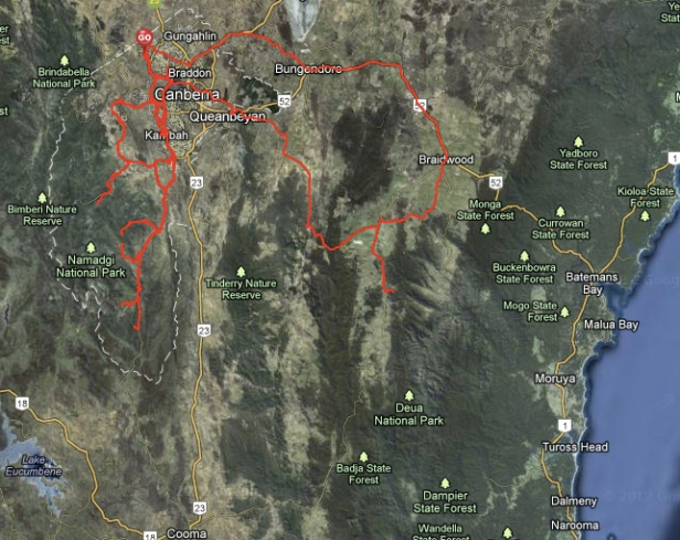 Finding Balance: Walks in Southern Oz